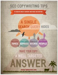 Infographie sur le SEO Copywriting