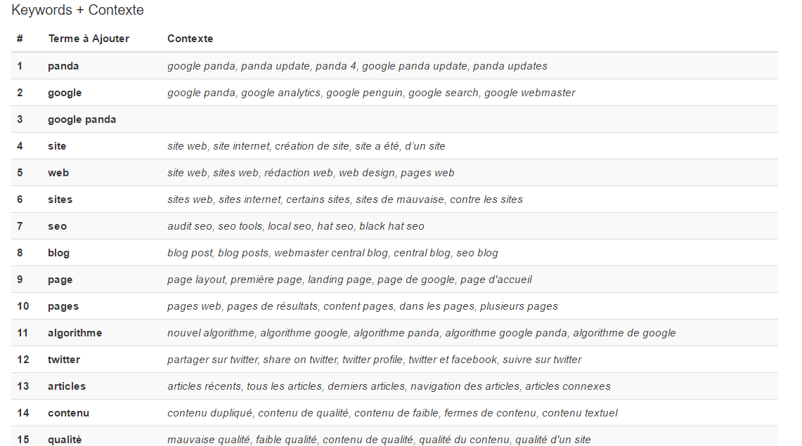 Screenshot des consignes de SEO Hero