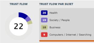 Toute la vérité sur le Topical Trust Flow